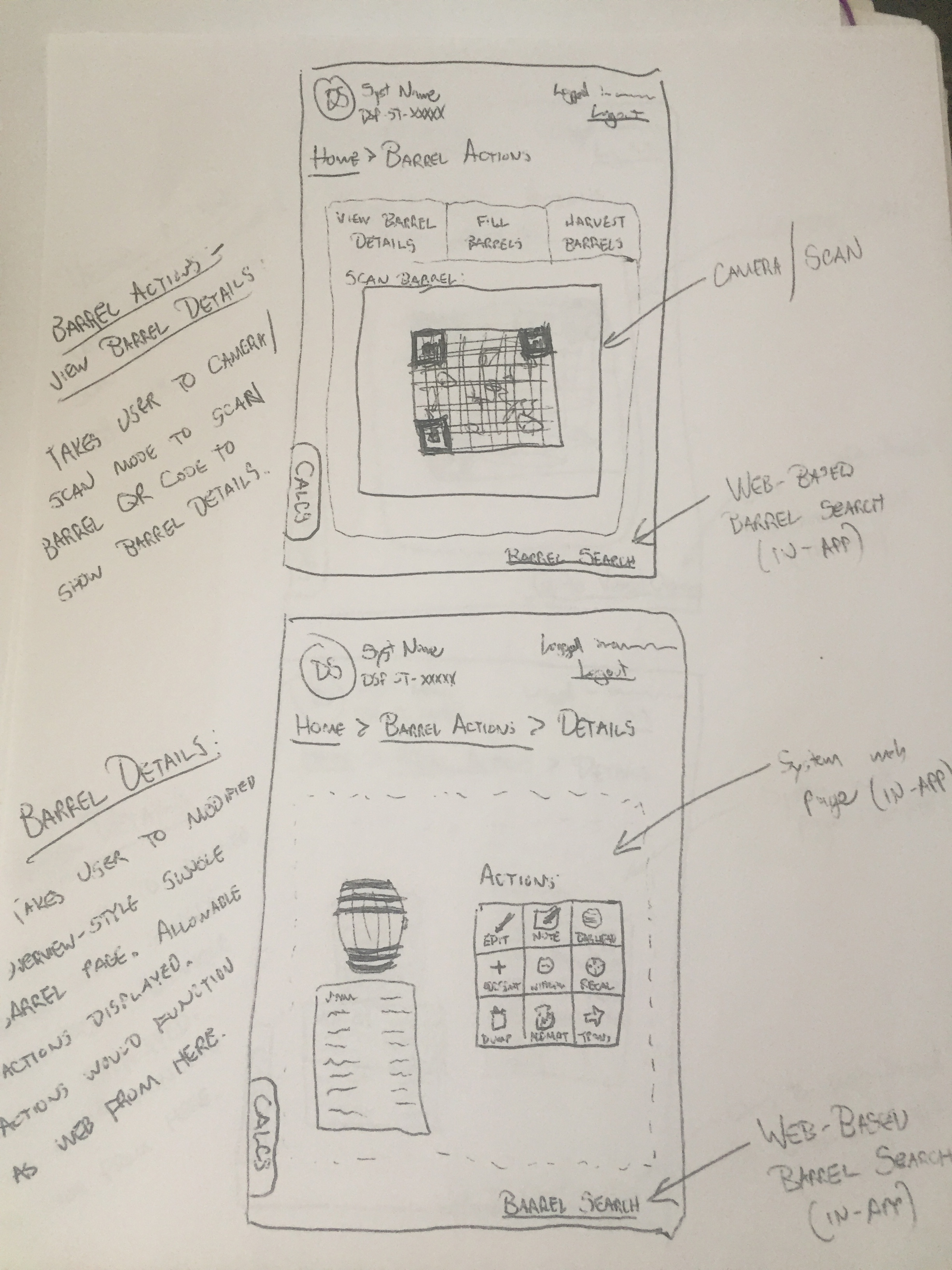 Stillhouse Mobile App Design-image